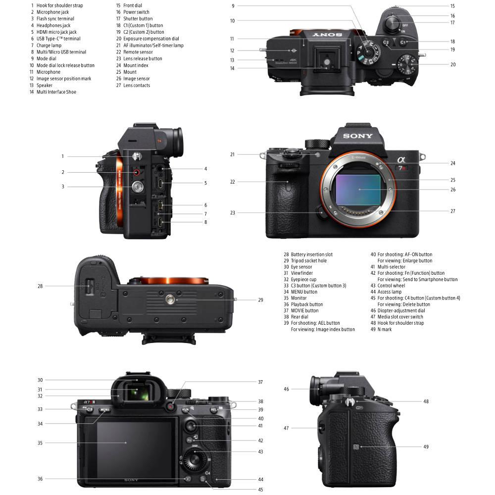 Sony Alpha 7r Iii Gehuse Teltec Bestpreisgarantie 7 Mark Ii Fe 58 70mm A7r Bedienelemente